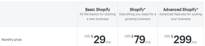 Shopify's plans.