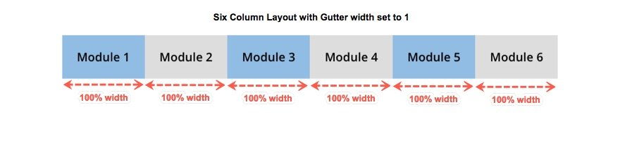 extend modules