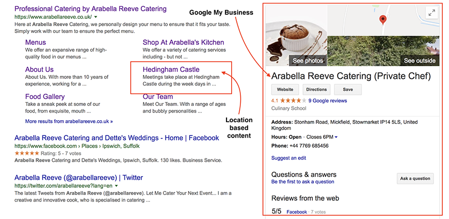 Google's 4 Most-Important Ranking Algorithms - Google My Business