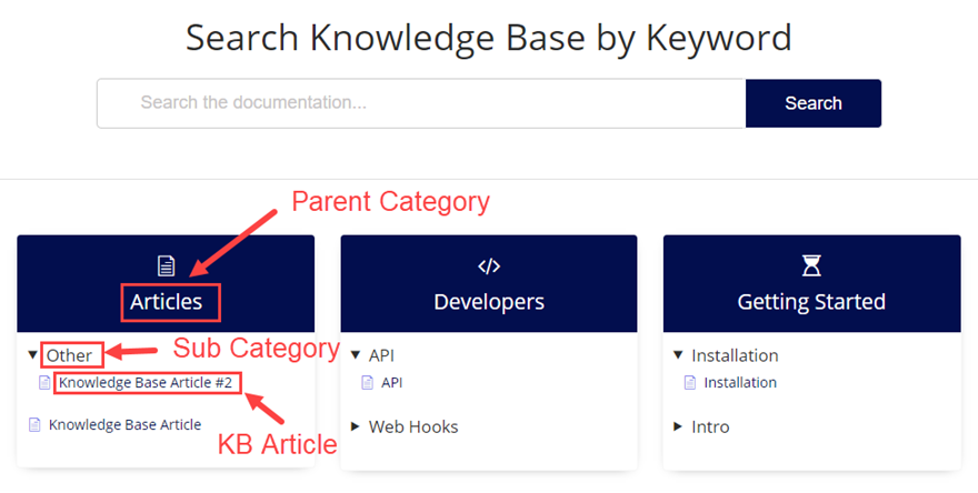 divi knowledge base