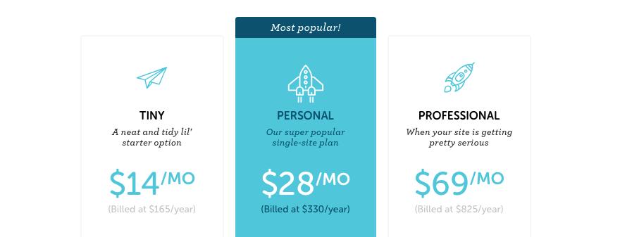 Flywheel's single site plans pricing table.