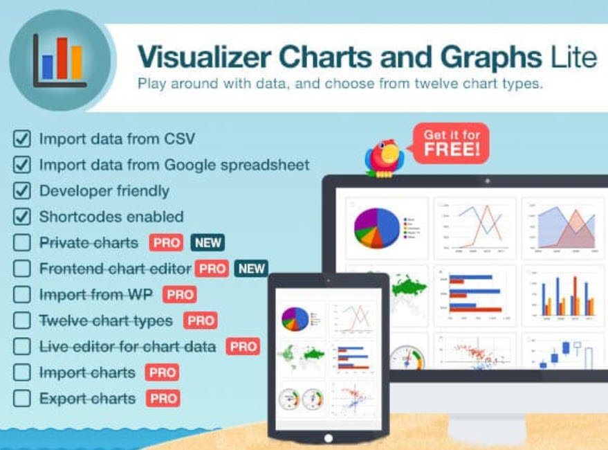 Visualizer Tables and Charts Plugin: An Overview and Review