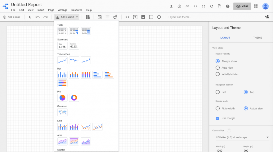 The chart templates in Google Data Studio.