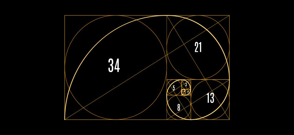 The Golden Ratio: The Ultimate Guide to Understanding and Using It