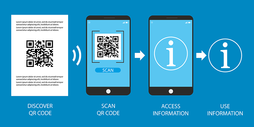 How to Create a QR Code and Use It Effectively | Elegant Themes Blog