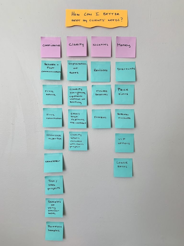 How To Use An Affinity Diagram To Organize Project Details