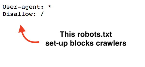 robots.txt file that blocks crawlers
