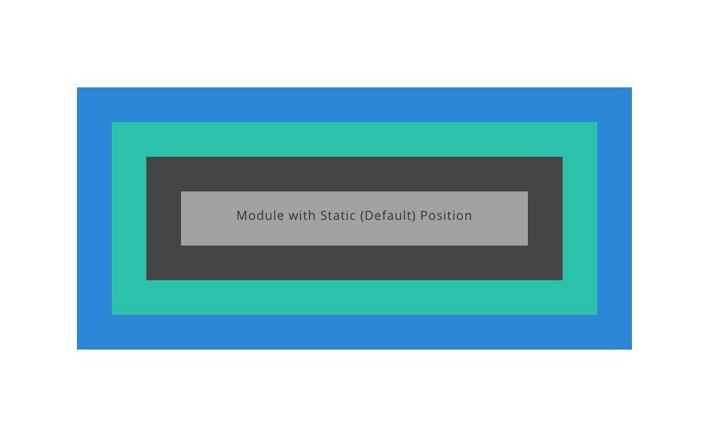 Divi Absolute Position