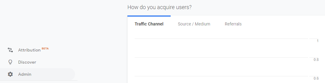 Accesing your analytics Admin settings.