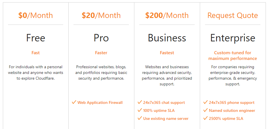 Cloudflare's pricing table.