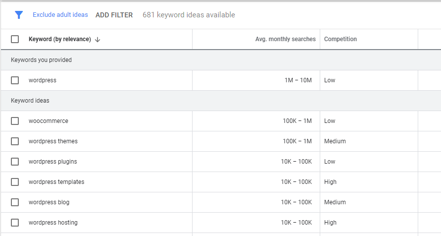 Examples of Keyword Planner results.
