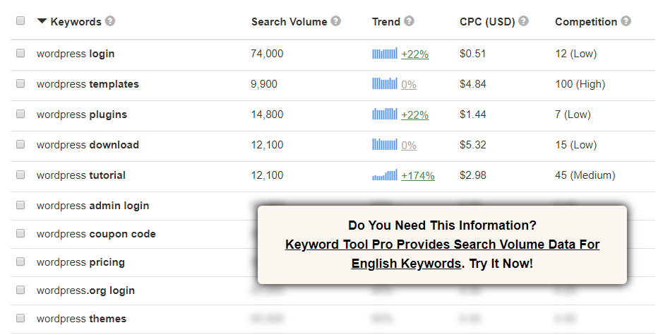 A Keyword Tool report.