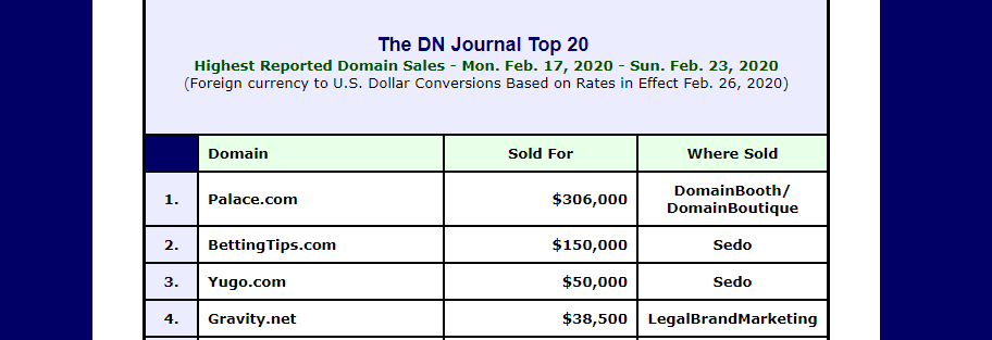 Domain Name Journal's sales report, including domain values.