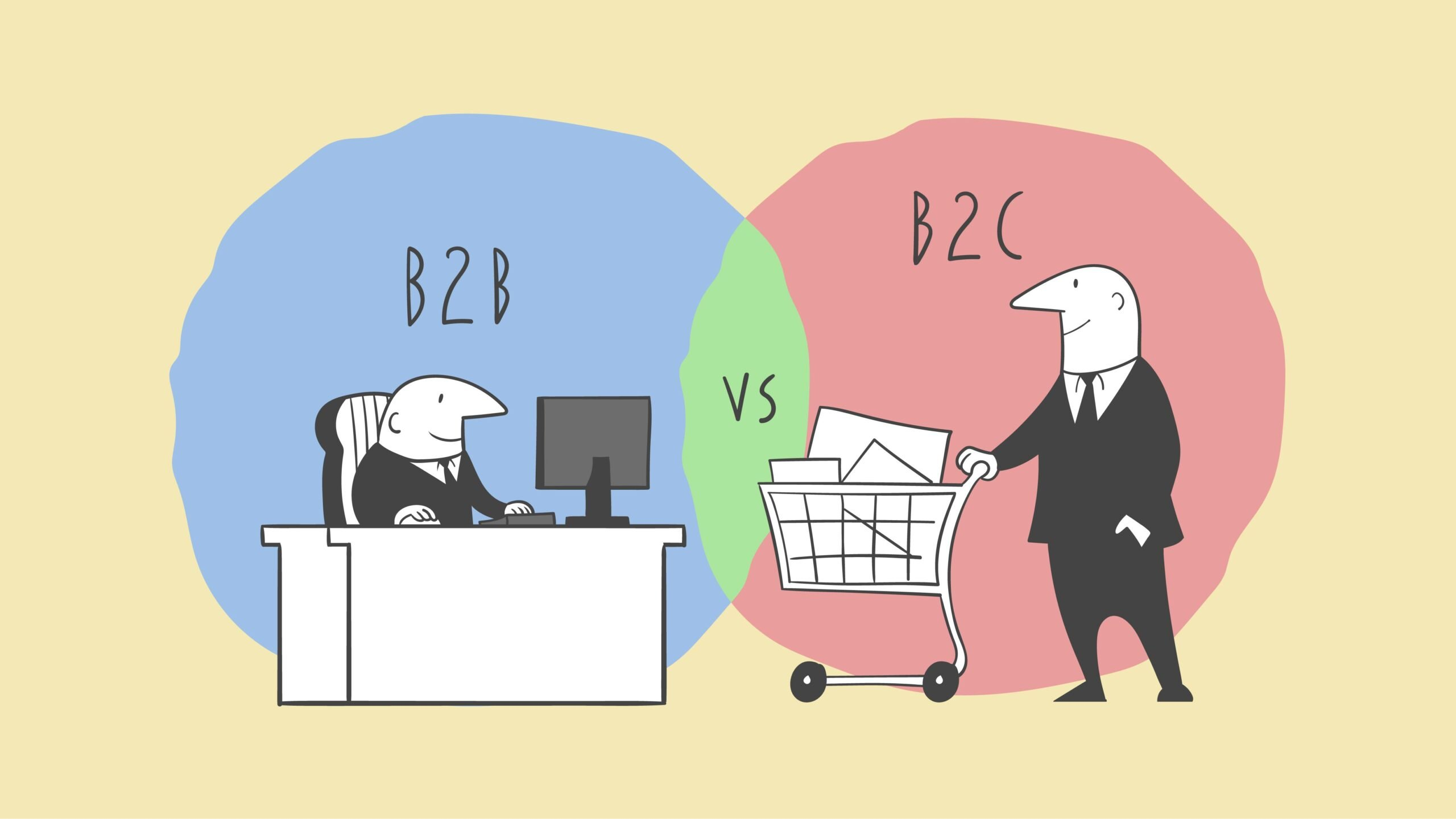 The Difference Between B2B and B2C Marketing (With examples)