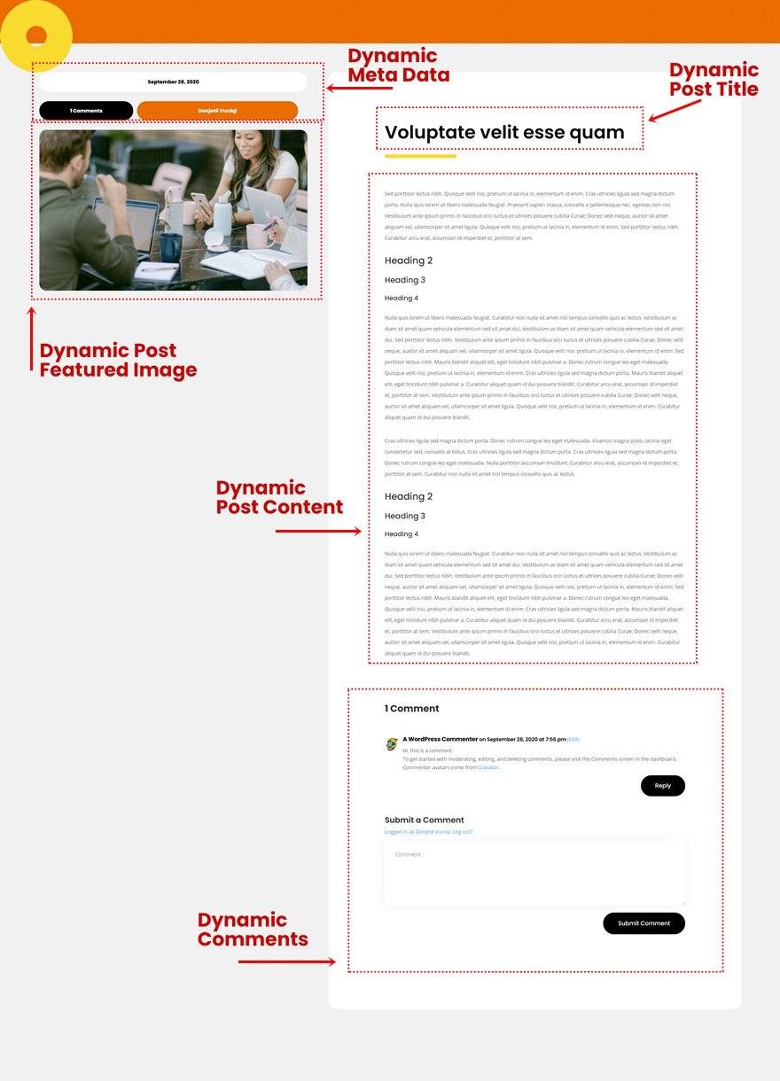 coworking space blog post template