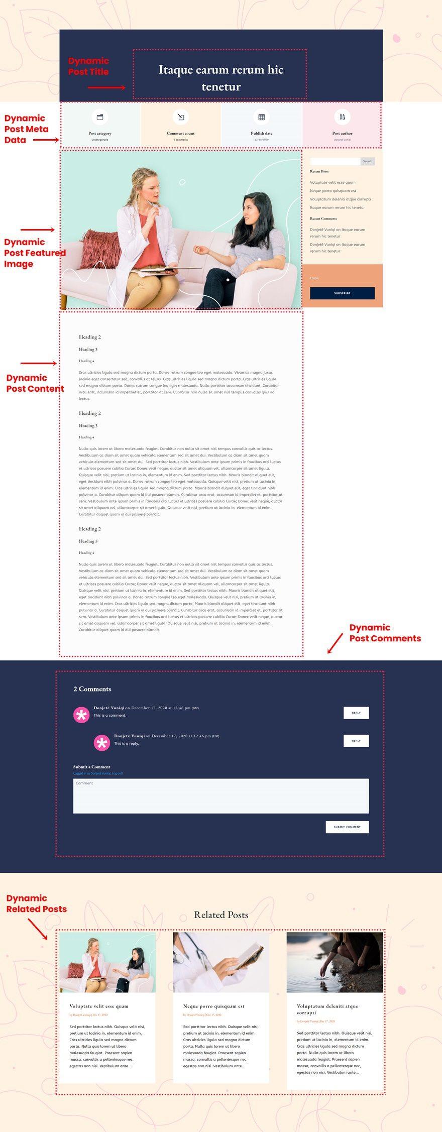 women's health center blog post template