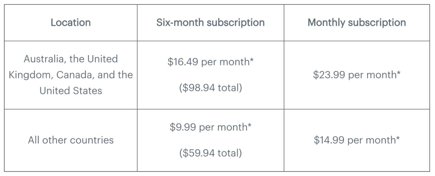 meetup pricing