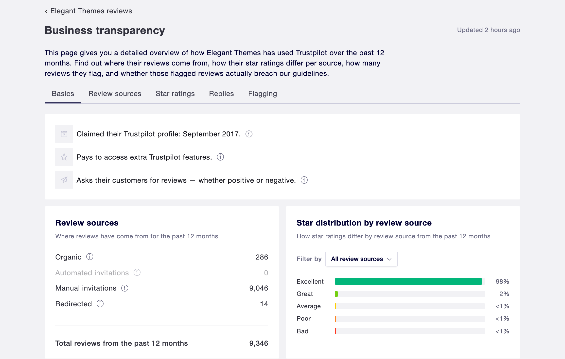 The Detailed Overview screen on Trustpilot.