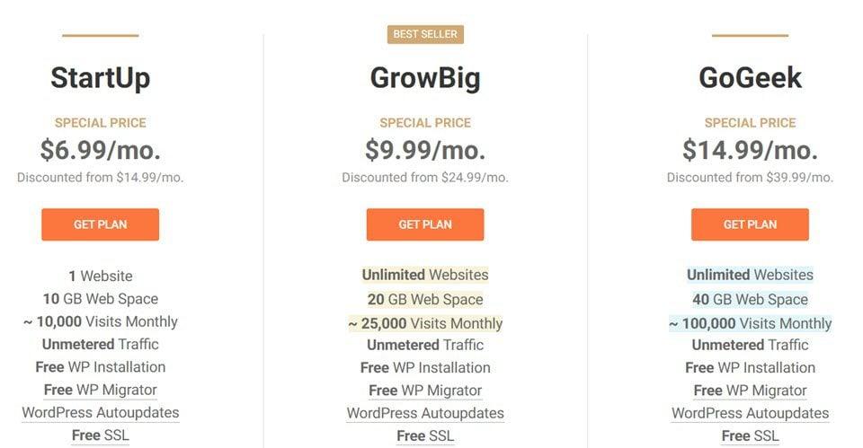 siteground cost