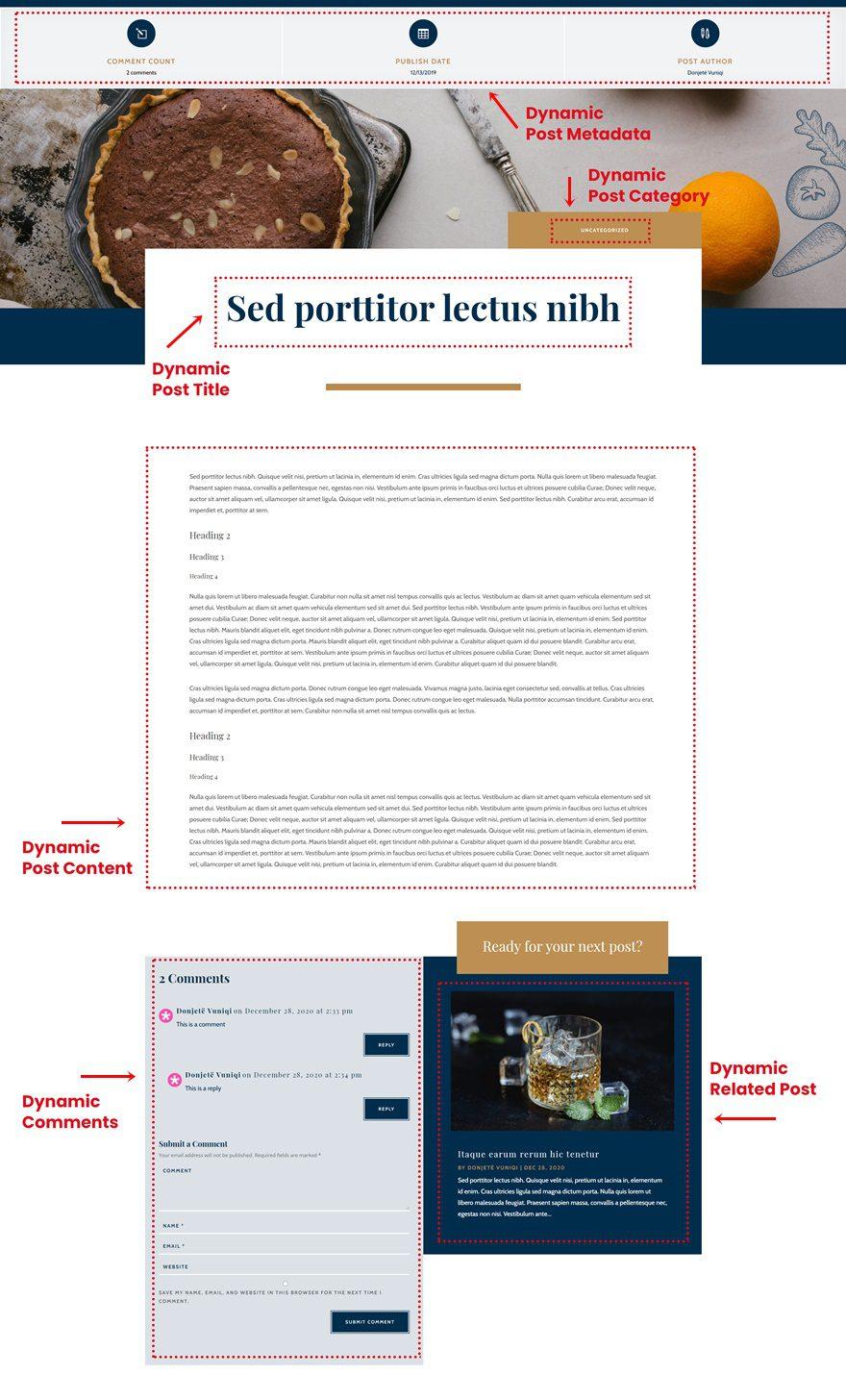 bistro blog post template