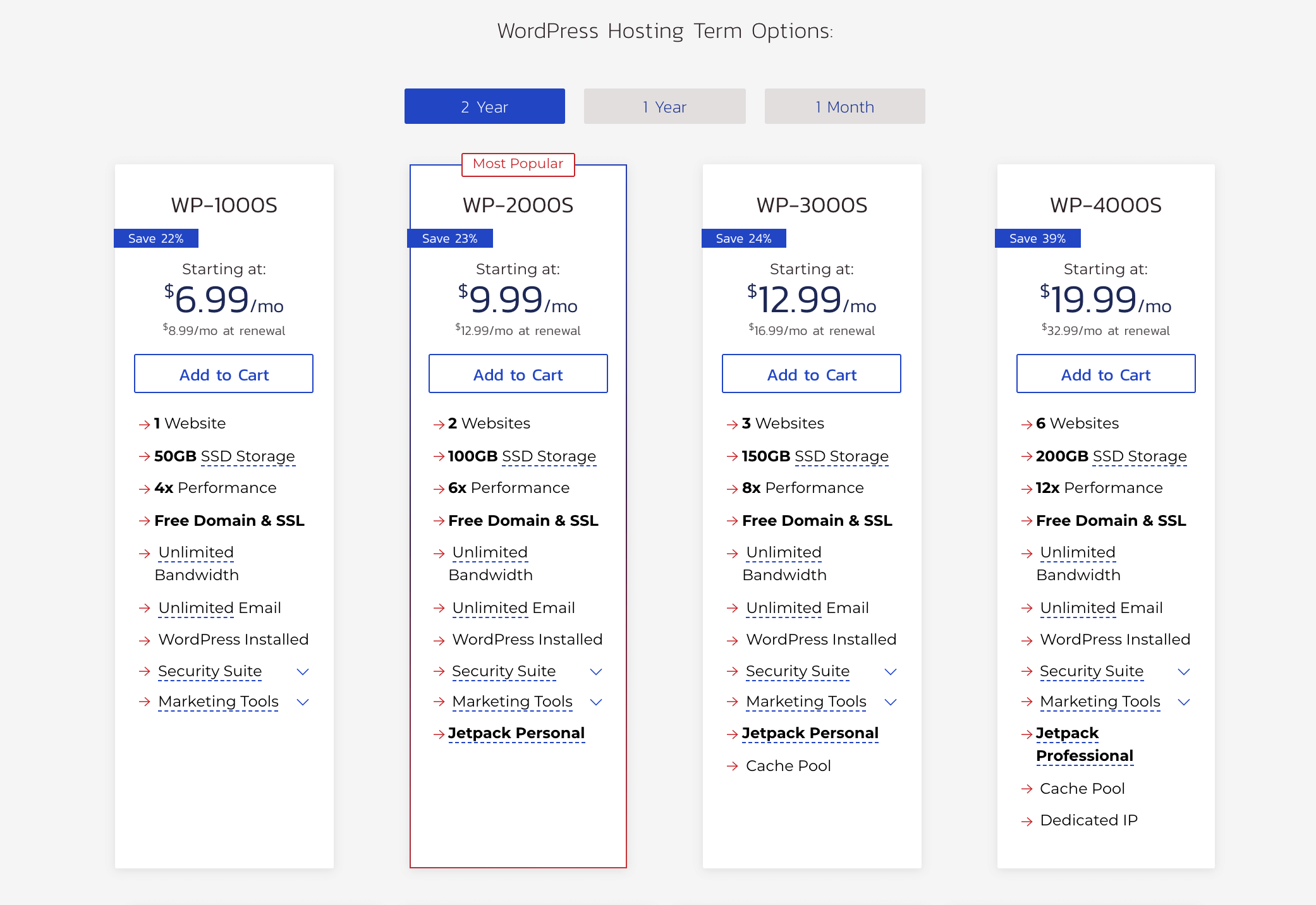 InMotion Hosting pricing for WordPress hosting.