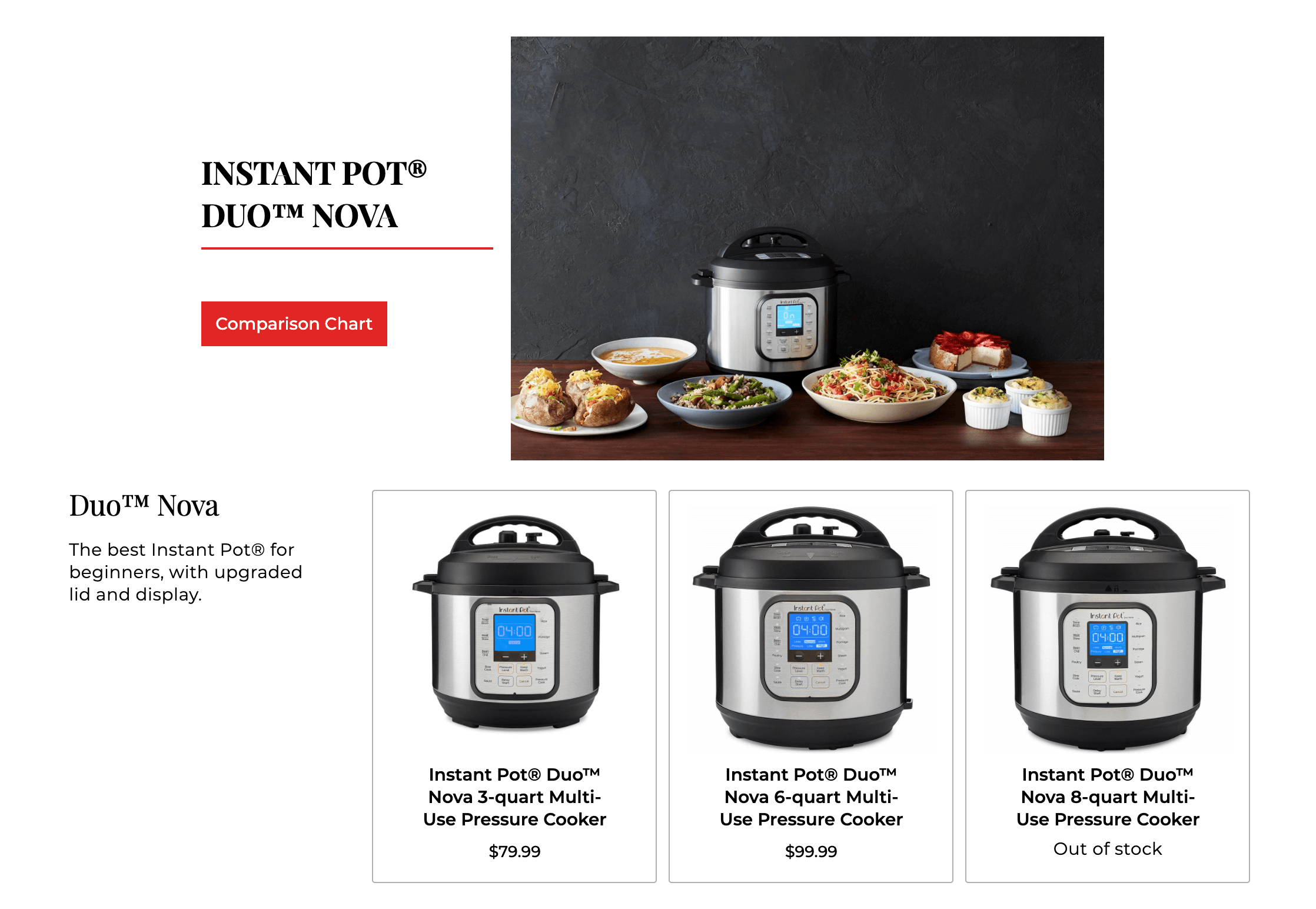 An example of Instant Pot product variations at different prices.