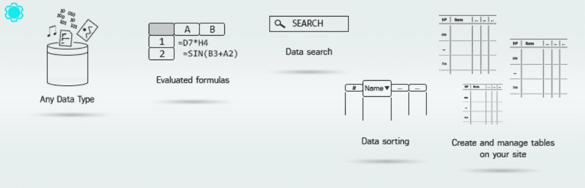 The Data Tables Generator plugin