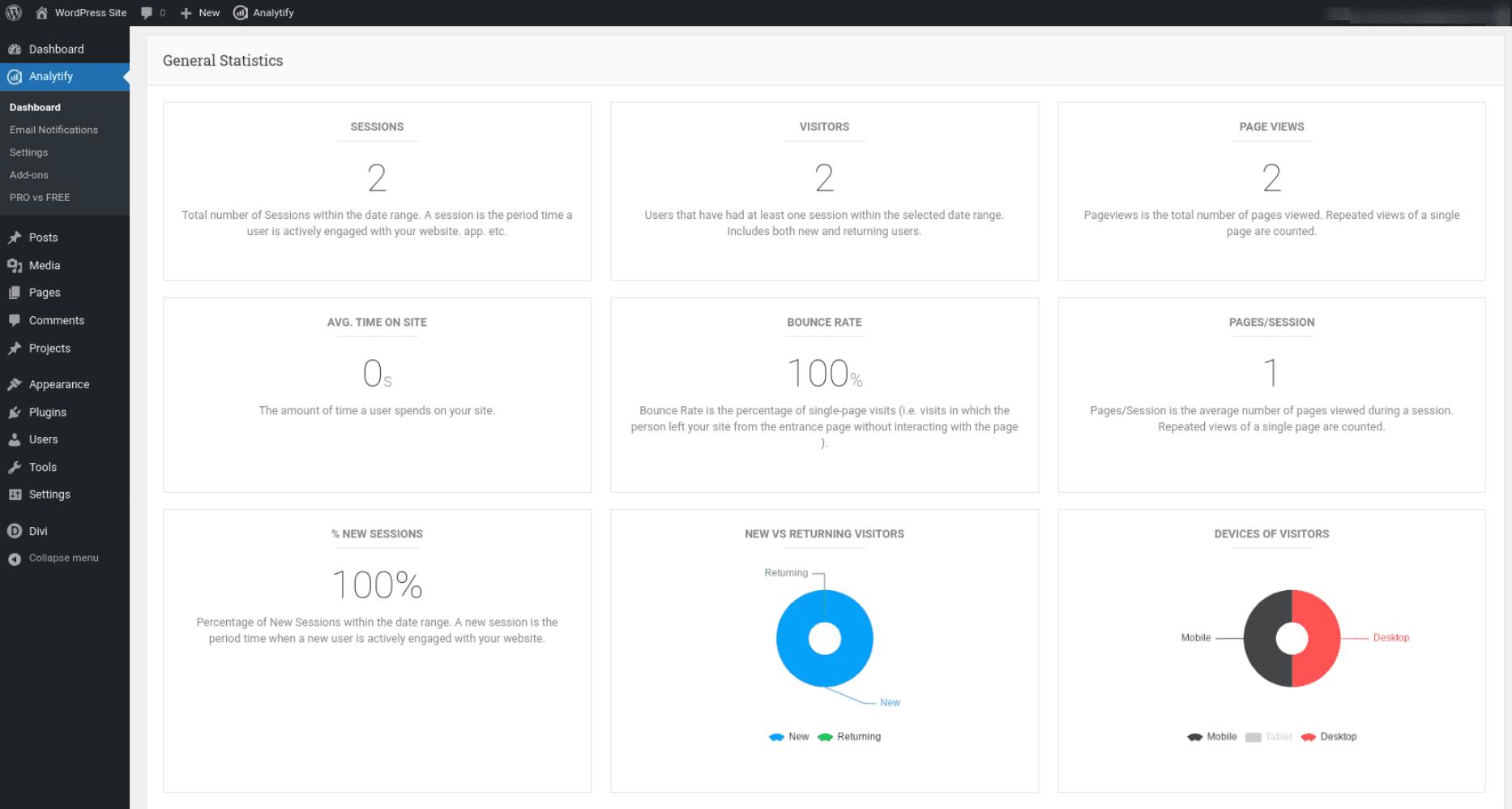 The Analytify dashboard.