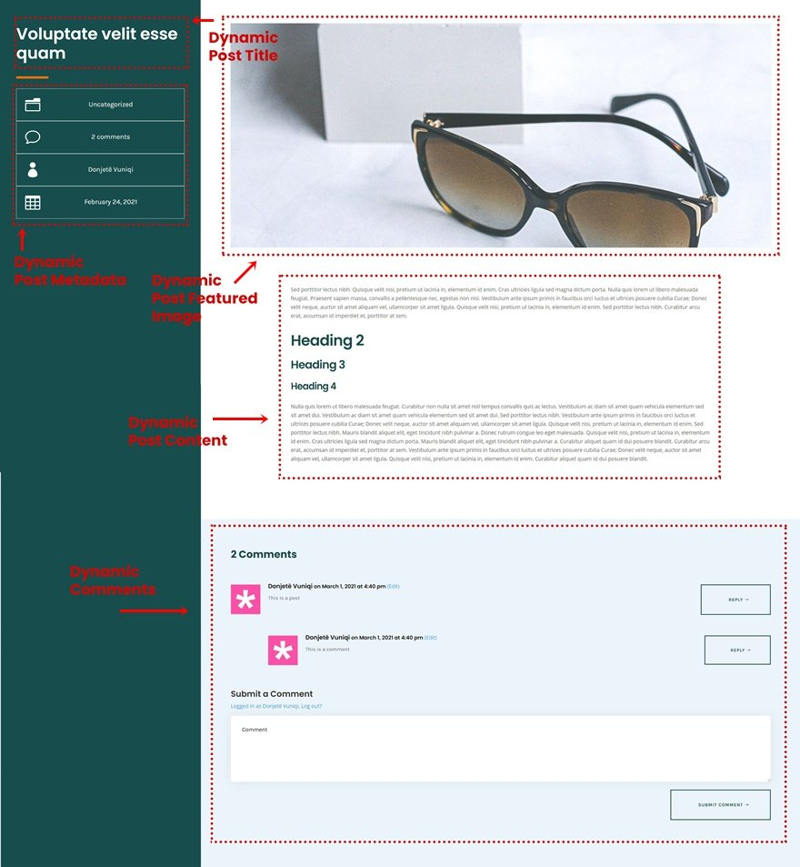 sunglasses shop blog post template
