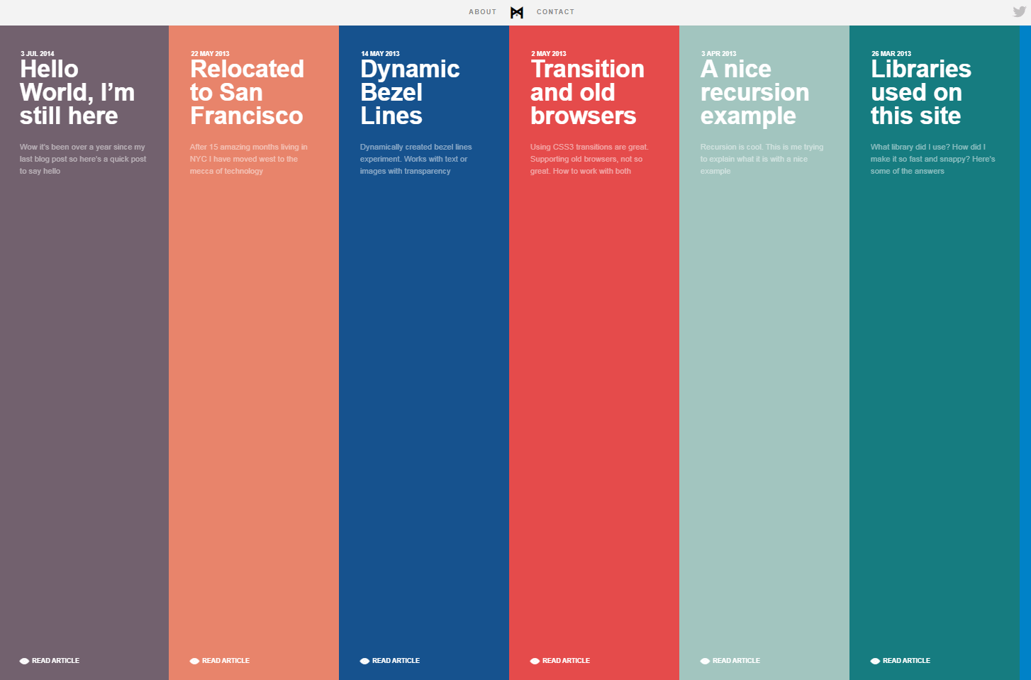 A content timeline example.