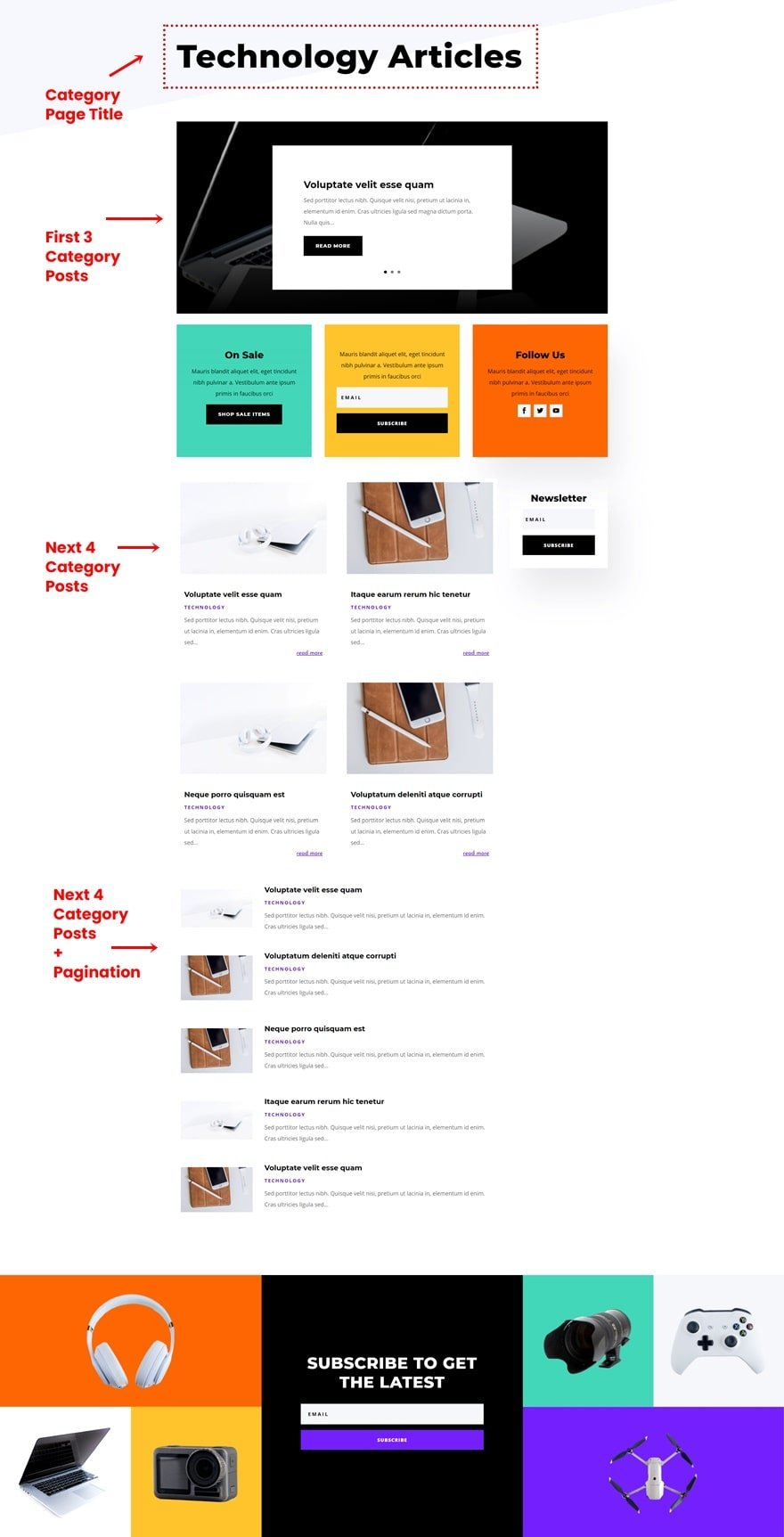 electronics category page template
