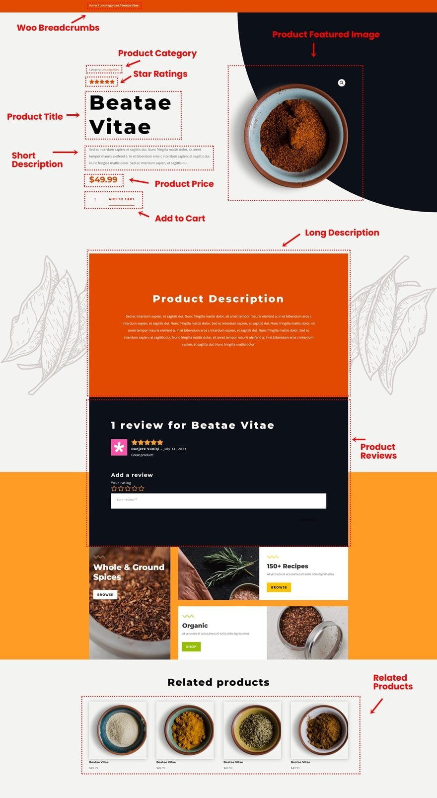 spice shop product page template