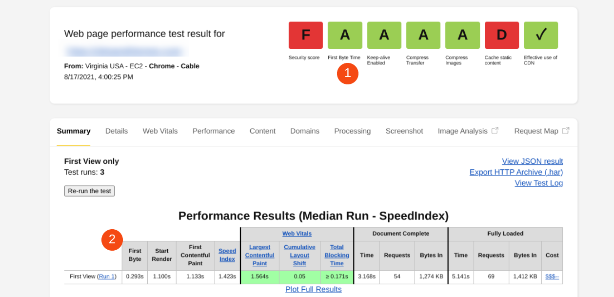 The results of a WebPageTest test.